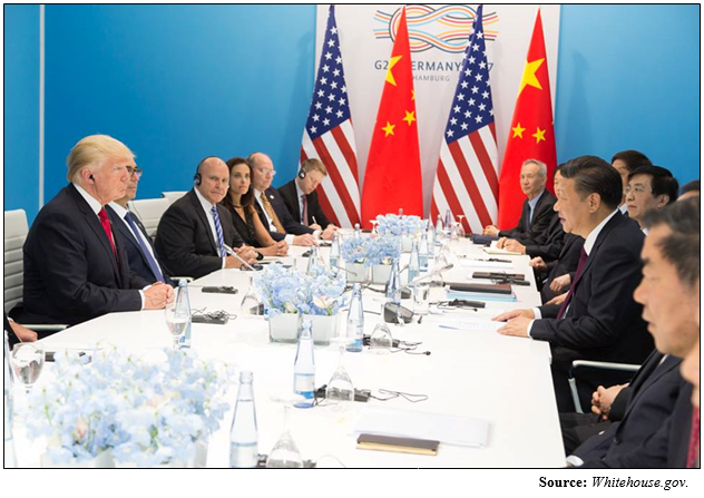 China's long-term strategy against the United States